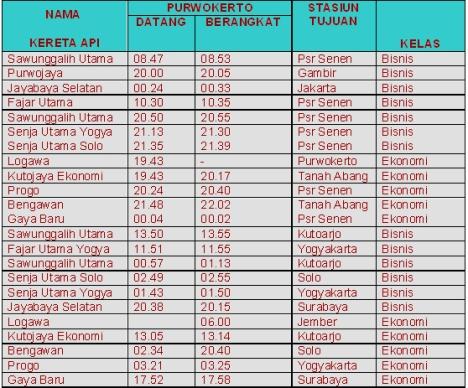 Jadwal Kereta Api Stasiun Purwokerto